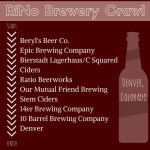 RiNo Brewery Crawl